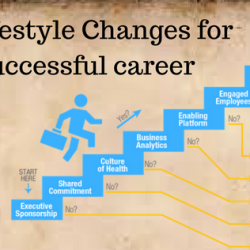 10 Lifestyle Changes for Successful career
